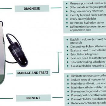 УЗД сканер сечового міхура Verathon BladderScan BVI 3000